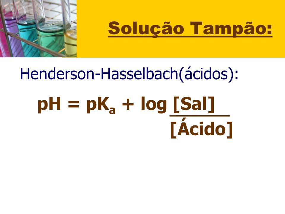 Solução Tampão: pH = pKa + log [Sal] [Ácido]